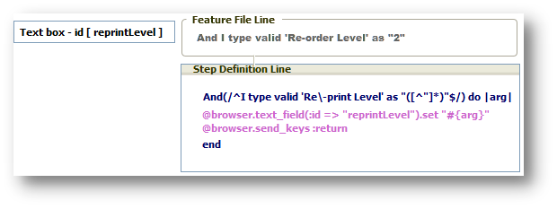 Figure 5: Text Box Step Definition