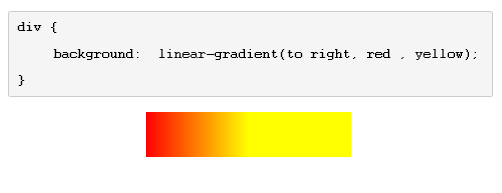 Linear Gradients